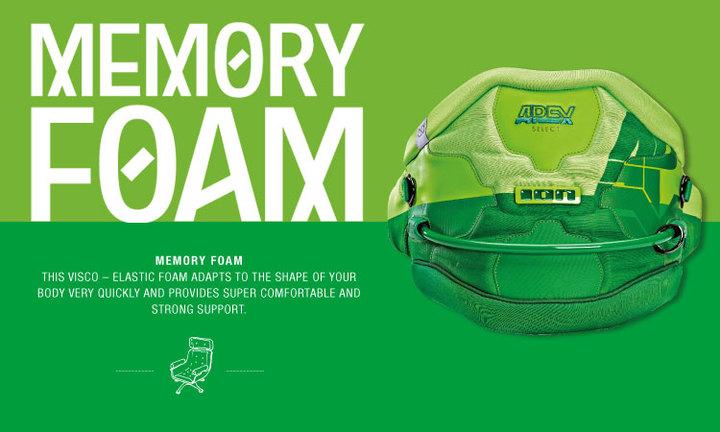 Memory Foam 3.0