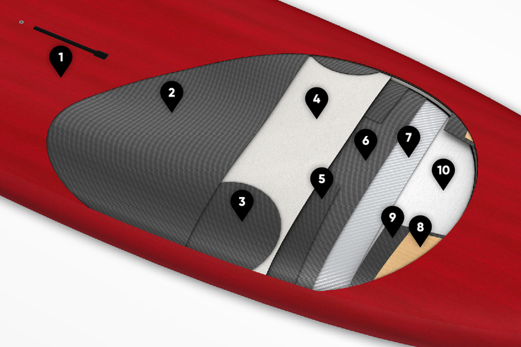 Full BXC und BXC: (Full) Biax Carbon Sandwich Light Finish Technologie (Deck & Boardunterseite)