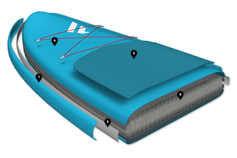 DS Light: Drop Stitch Light (Pure) Technology