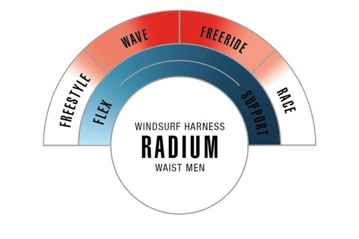 Ion Surf Waist Harness Radium 2017 Surfhouse